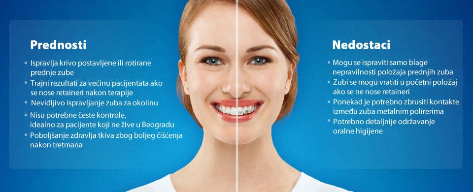 Plasticne, providne folije za ispravljanje zuba
